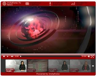 forex-TV